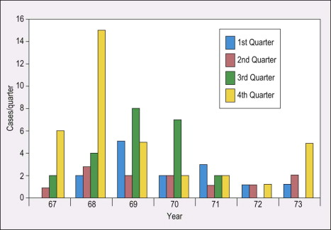 Neonatal Conjunctivitis - an overview | ScienceDirect Topics