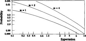 Binomial Distribution - an overview   ScienceDirect Topics
