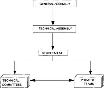 Telecommunication standards - ScienceDirect