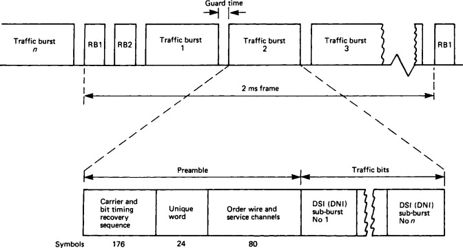 Communication Satellites - an overview | ScienceDirect Topics