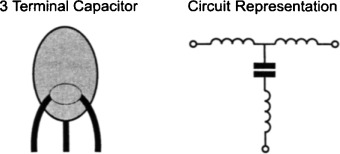 Ground Impedance - an overview | ScienceDirect Topics