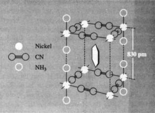 Nickel, Palladium and Platinum - ScienceDirect