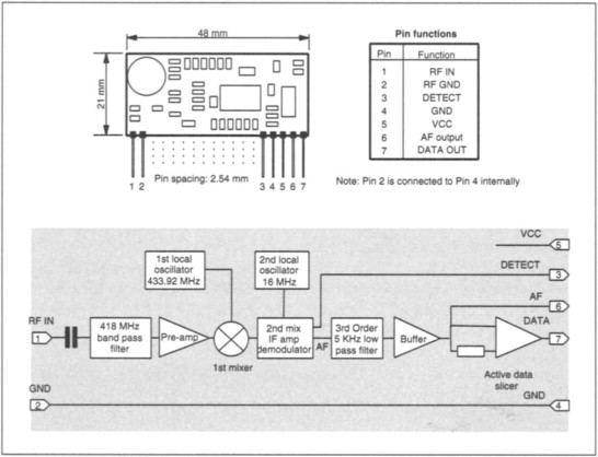 Radio Transmitter - an overview | ScienceDirect Topics