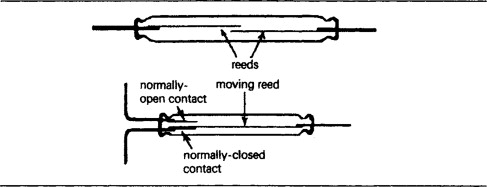 Reed Switch - an overview | ScienceDirect Topics on