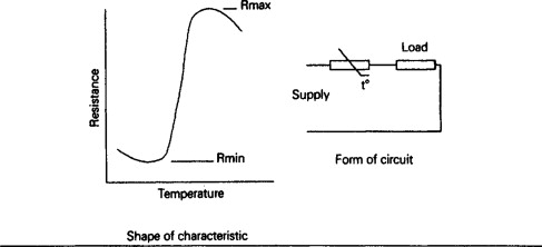 Thermistor - an overview | ScienceDirect Topics