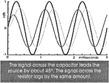 Colpitt Oscillator Pdf