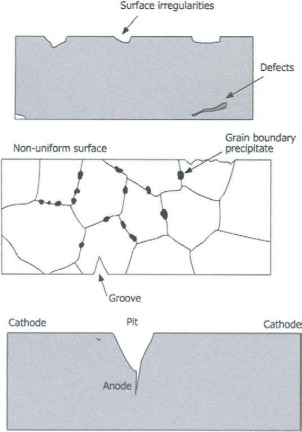 Discontinuity Surface An Overview Sciencedirect Topics
