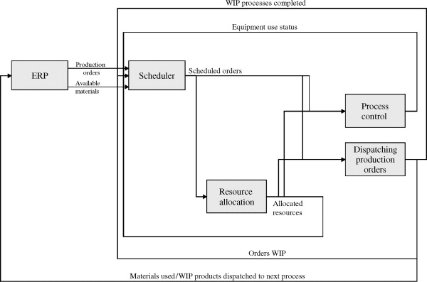 Operation Staff - an overview | ScienceDirect Topics