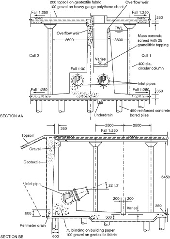 Roof Slab - an overview | ScienceDirect Topics