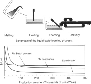 Dedicated Tooling - an overview | ScienceDirect Topics