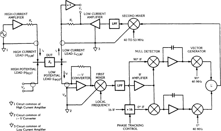Admirable Generator Wiring Diagram Digital Multimeter Circuit Diagram Taylor Wiring Digital Resources Minagakbiperorg
