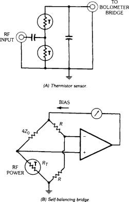 Thermistor An Overview Sciencedirect Topics