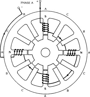 stepping motors an overview sciencedirect topicssign in to download full size image