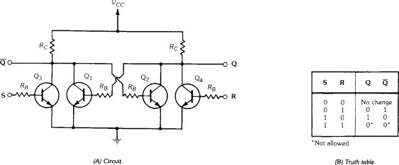 Astonishing Bistable Circuit An Overview Sciencedirect Topics Wiring Digital Resources Arguphilshebarightsorg