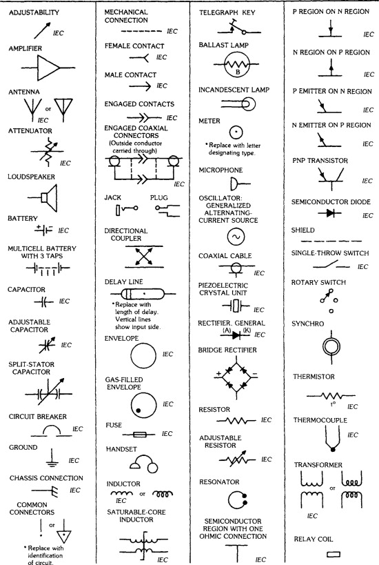 Graphic Symbol - an overview | ScienceDirect Topics