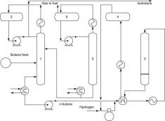 Isobutane - an overview | ScienceDirect Topics