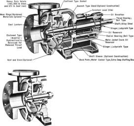 Turbine Pump - an overview | ScienceDirect Topics
