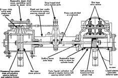 Pump Piston - an overview   ScienceDirect Topics
