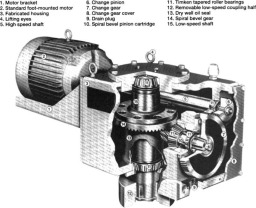 Mixers (Machinery) - an overview | ScienceDirect Topics