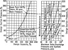 Steam Ejector - an overview   ScienceDirect Topics