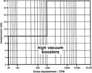 Compression Ratio - an overview | ScienceDirect Topics