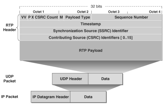 Payload Type - an overview | ScienceDirect Topics