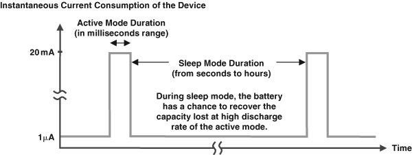 Battery Capacity - an overview | ScienceDirect Topics