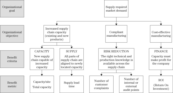 External Audit - an overview | ScienceDirect Topics