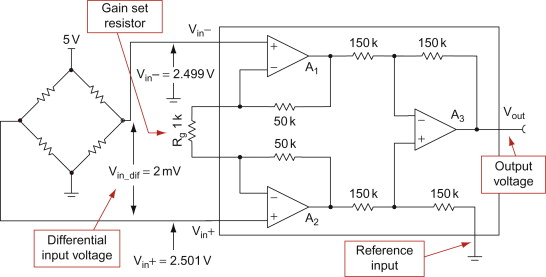 Instrumentation Amplifier - an overview | ScienceDirect Topics