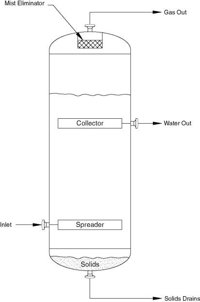 Elliptical Head - an overview | ScienceDirect Topics
