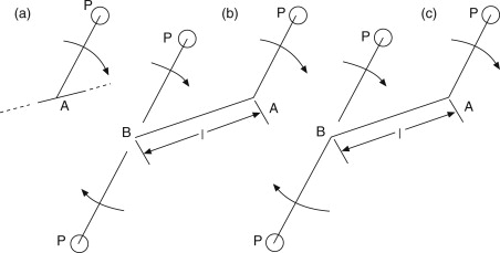 Reciprocating Motion - an overview | ScienceDirect Topics