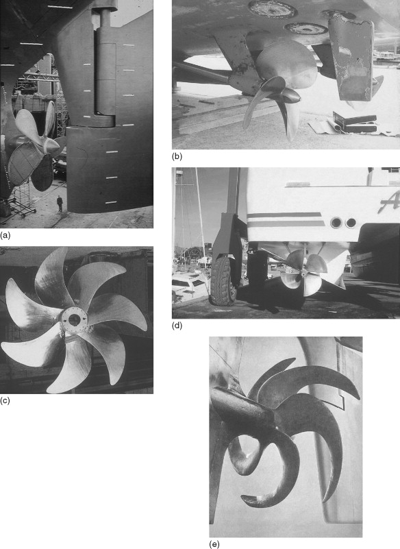 Screw Propeller An Overview Sciencedirect Topics