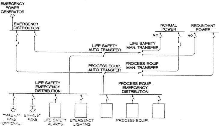 Emergency Generator - an overview | ScienceDirect Topics