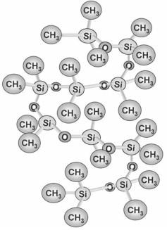Polydimethylsiloxanes - an overview | ScienceDirect Topics