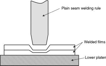 High Frequency Welding Schematic Diagram. . Wiring Diagram on