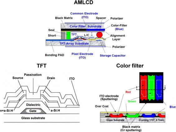 Aluminum Film - an overview | ScienceDirect Topics