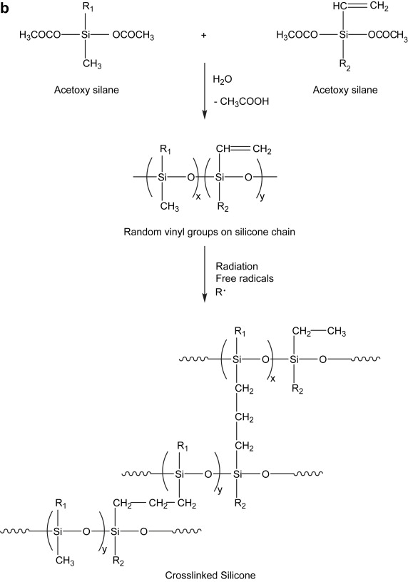 Chlorosilanes - an overview | ScienceDirect Topics