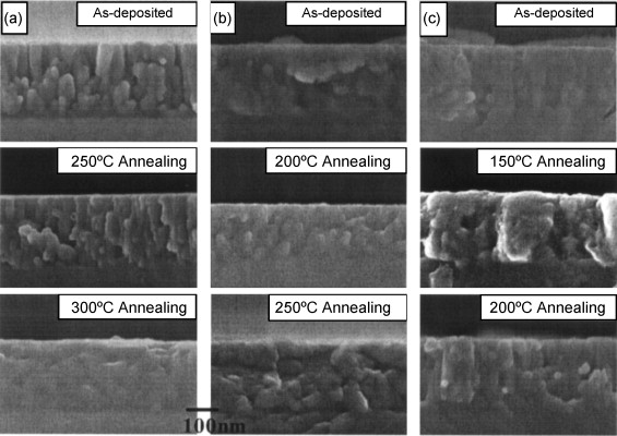 Evaporation: Processes, Bulk Microstructures, and Mechanical
