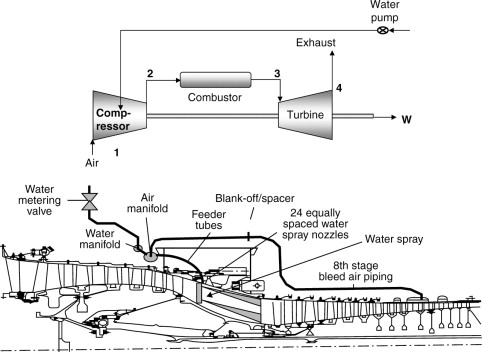Demineralized Water - an overview | ScienceDirect Topics