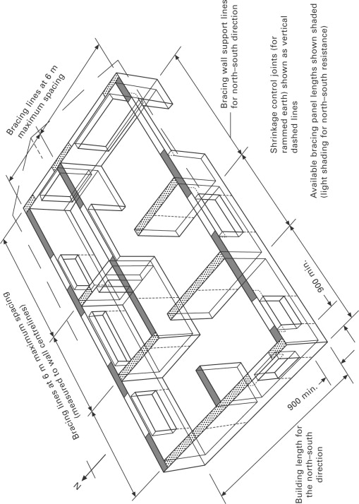 Natural Disasters And Earth Buildings Resistant Design And