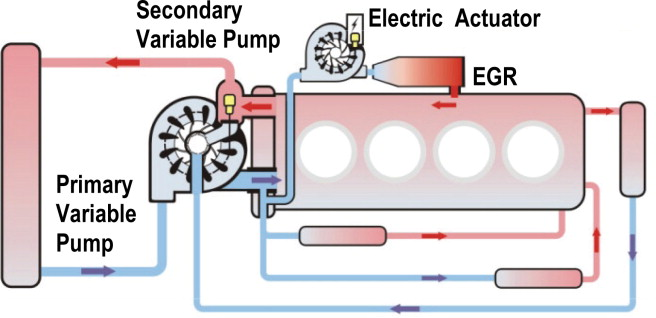 Egr Control Circuit Low