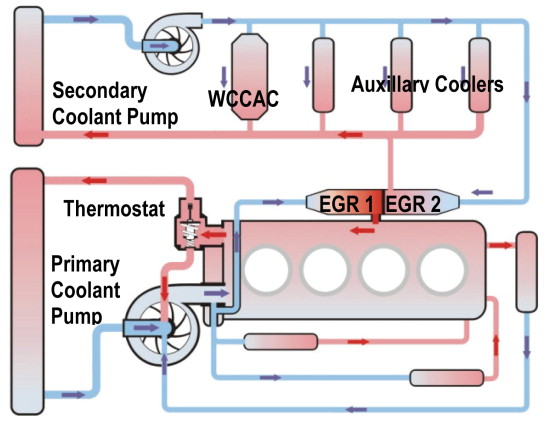 Secondary Cooling - an overview | ScienceDirect Topics