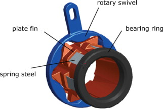 Bearing Ring - an overview   ScienceDirect Topics