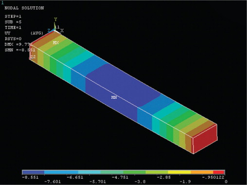 Real Constant - an overview | ScienceDirect Topics