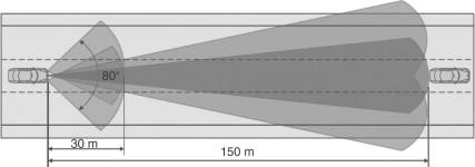 Automotive Radar - an overview | ScienceDirect Topics