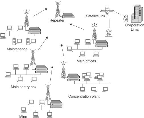 2006 Victory Vegas Wiring Diagram. Victory Vegas Controls ... on