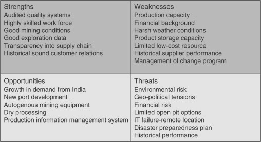 Supply chain management for bulk materials in the coal