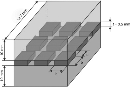 Brazing of cutting materials - ScienceDirect