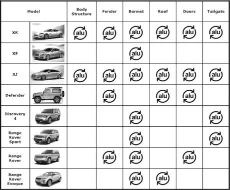 Aluminum Sheet An Overview Sciencedirect Topics