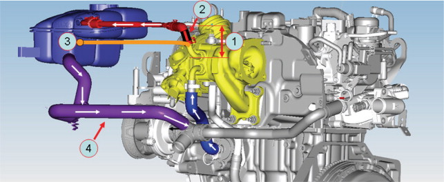 Engine Dynamometer - an overview | ScienceDirect Topics